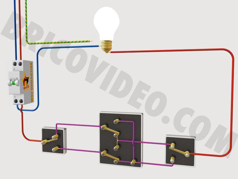 Electricit bricolage va et vient permutateur t l rupteur bricolage en 2019 lectricit - Probleme electrique maison court circuit ...