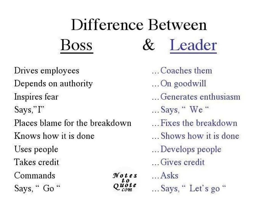 Leader vs Manager | Leader or manager | Pinterest | Boss and Photos
