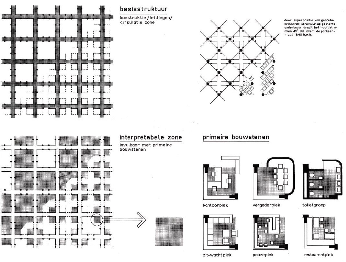 Hermann Hertzberger, Diagrams Central Beheer. Apeldoorn,The Netherlands 1967