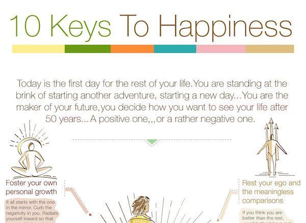 Infographic: 10 Keys To Happiness - DesignTAXI.com
