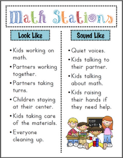 Math stations expectations