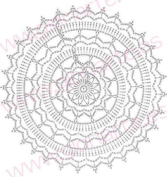 Asombroso Los Patrones De Crochet Rústicos Patrón - Ideas de ...