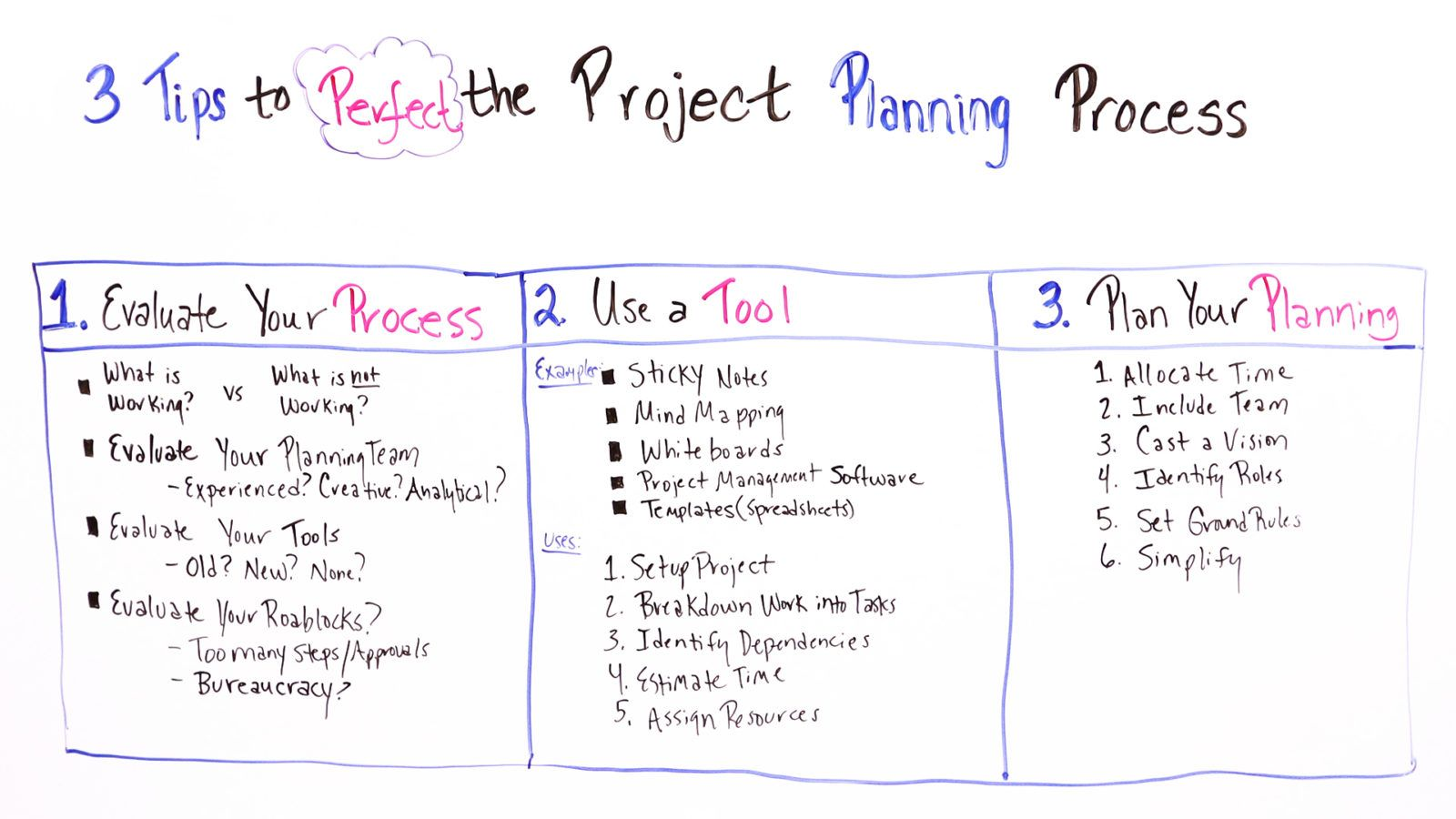 How To Perfect Project Planning  Business N Stuff