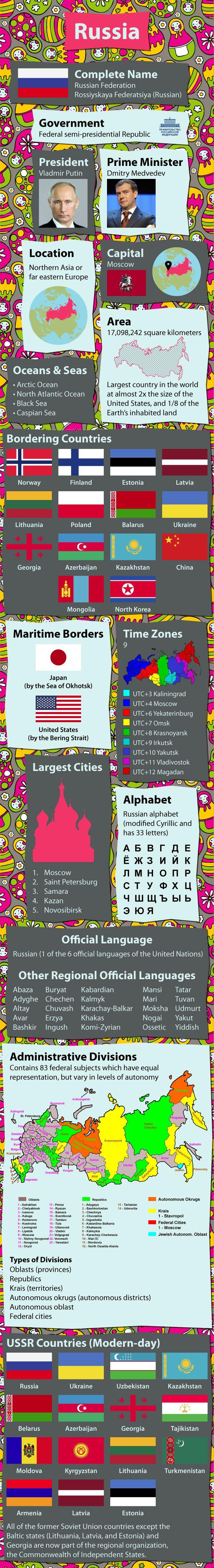 Russian language - Wikipedia