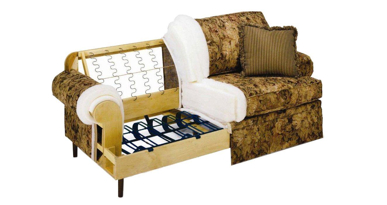 Peachy Sofa Cross Section Furniture Sofa Frame Corner Sectional Short Links Chair Design For Home Short Linksinfo