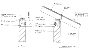 Image Result For Concrete Gable Roof Structure Roof Construction Building Roof General Construction