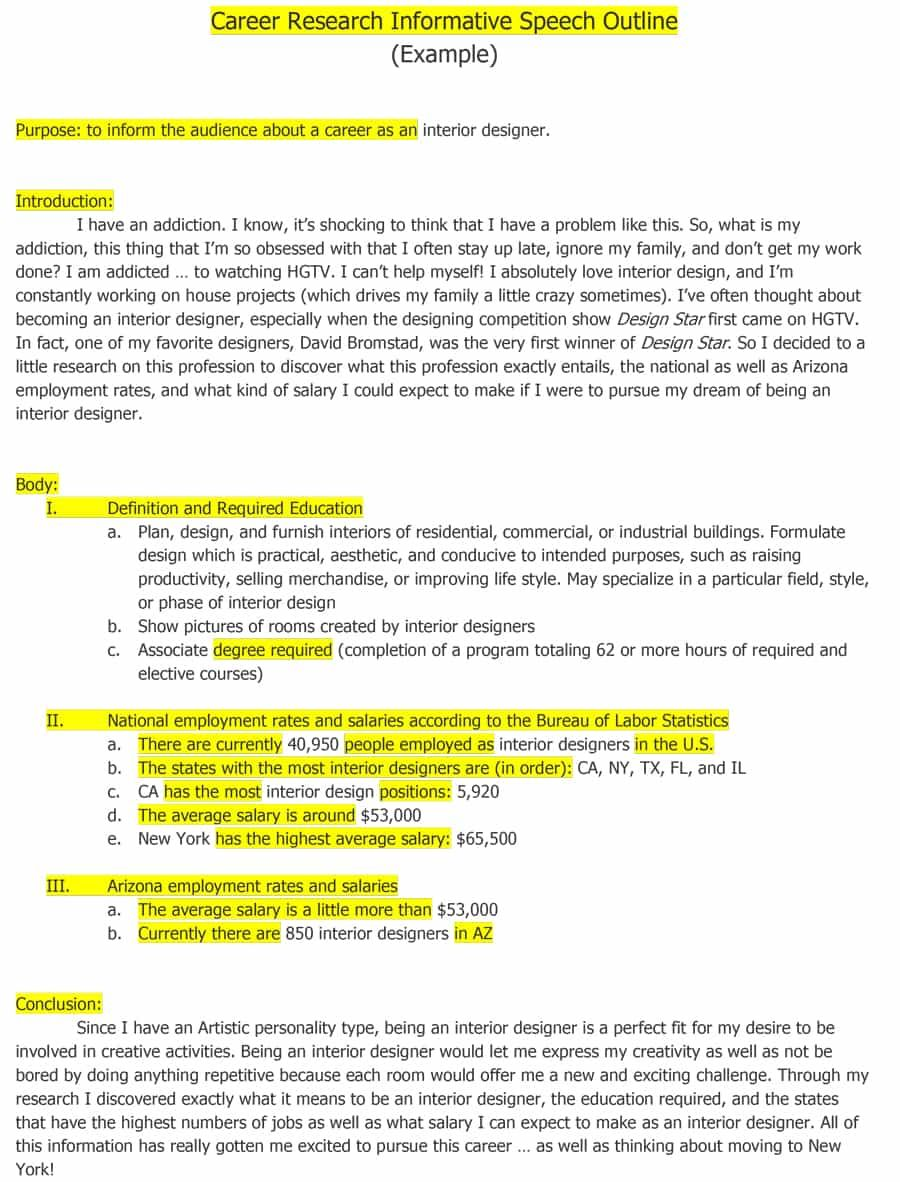 Image result for speech outline EXAMPLES Speech outline