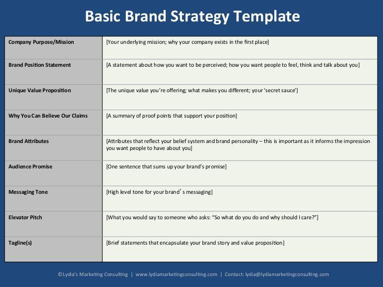 BasicBrandStrategyTemplate  I  Branding    Brand