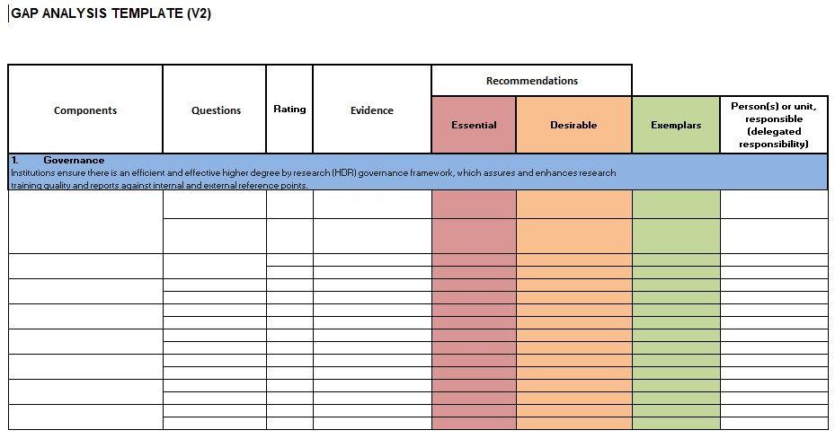 gap analysis template xls | Analysis, Swot analysis ...