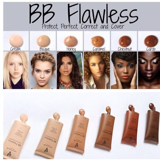 how to make your foundation flawless