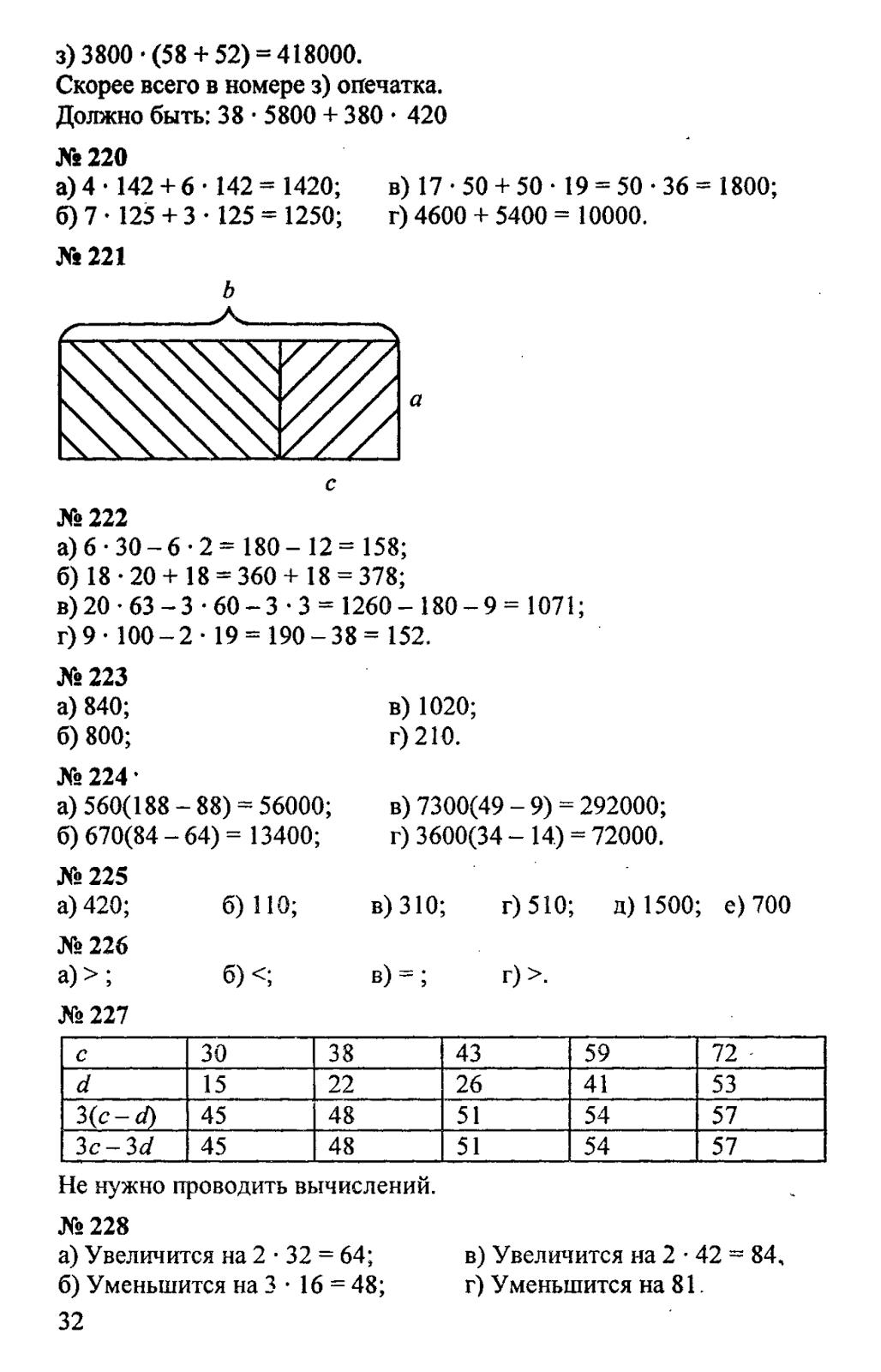 Бесплатные тесты по математике 2 класс онлайн (With images ...
