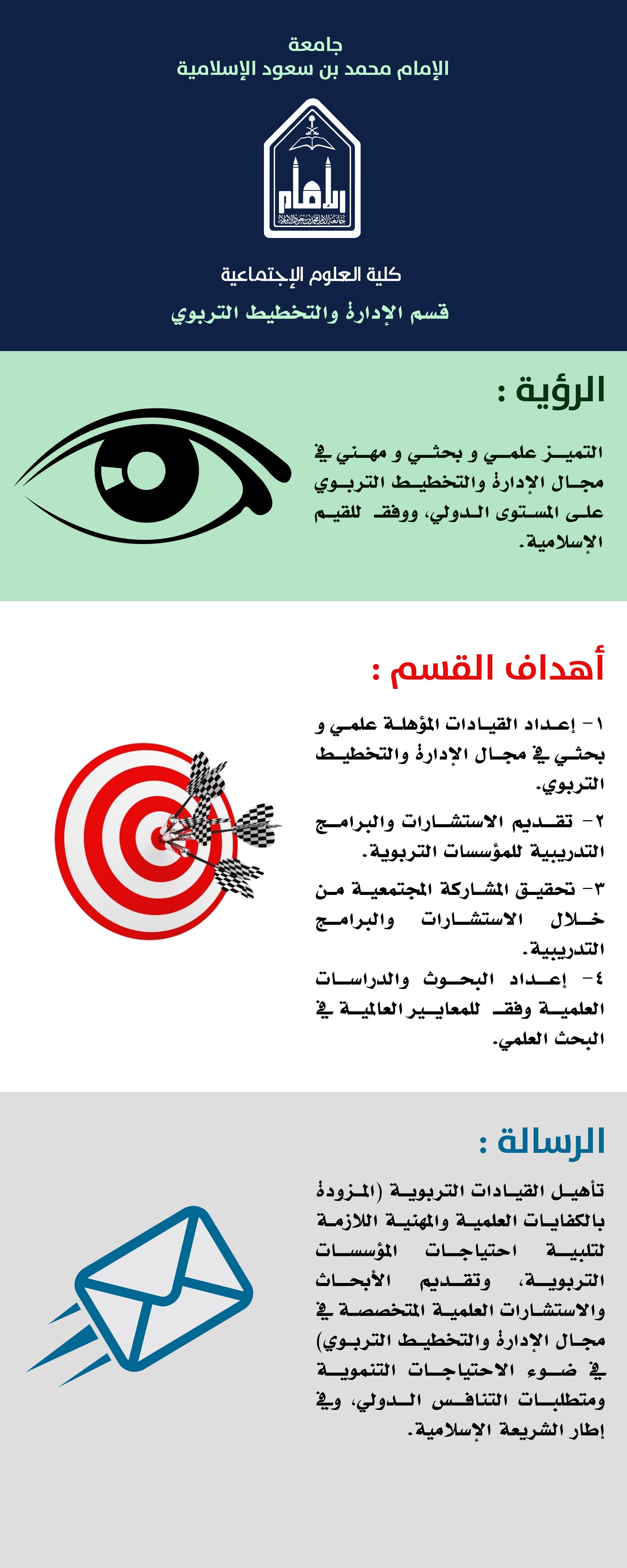 Pin By Fayhan Alotibi On جامعة الامام Acl
