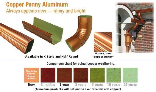 COPPER ALLUMINUM GUTTERING - Copper Penny Aluminum Gutters & Gutter Accessories