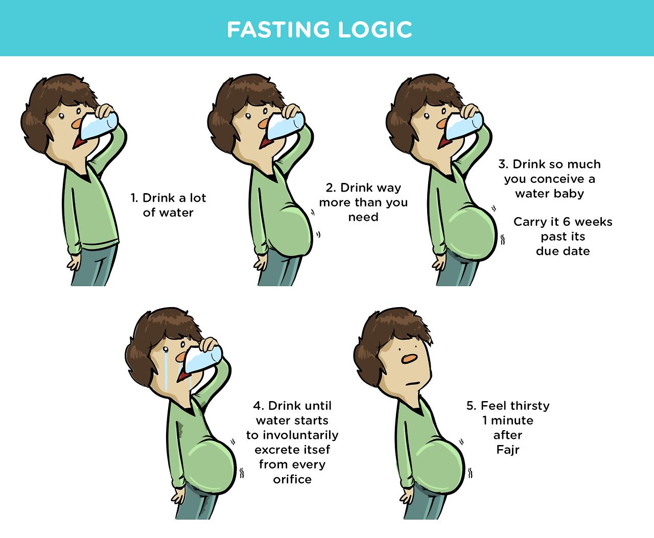 Loooool ramadan sotrue desi memes desi humor fast quotes desi problems