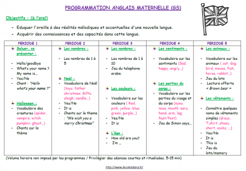 progression anglais maternelle gs maternelle