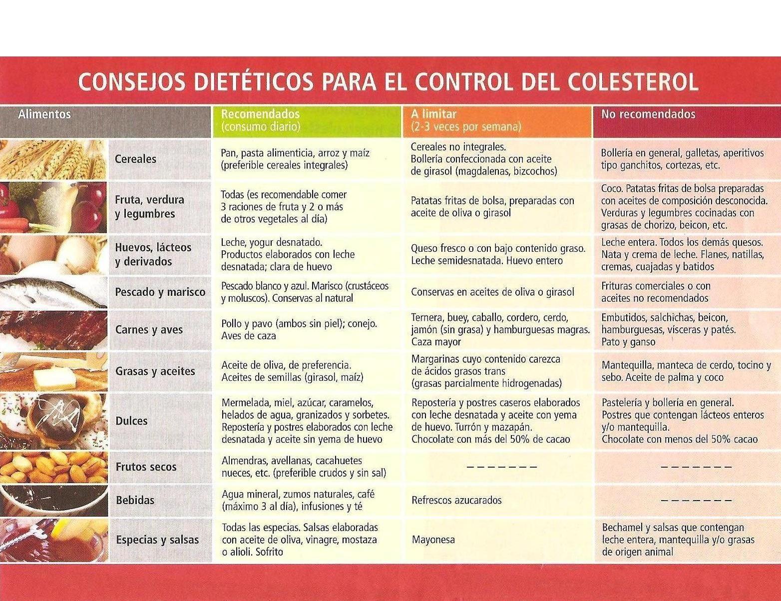 consejos_dieteticos_control_colesterol_pacientes.jpg (1564