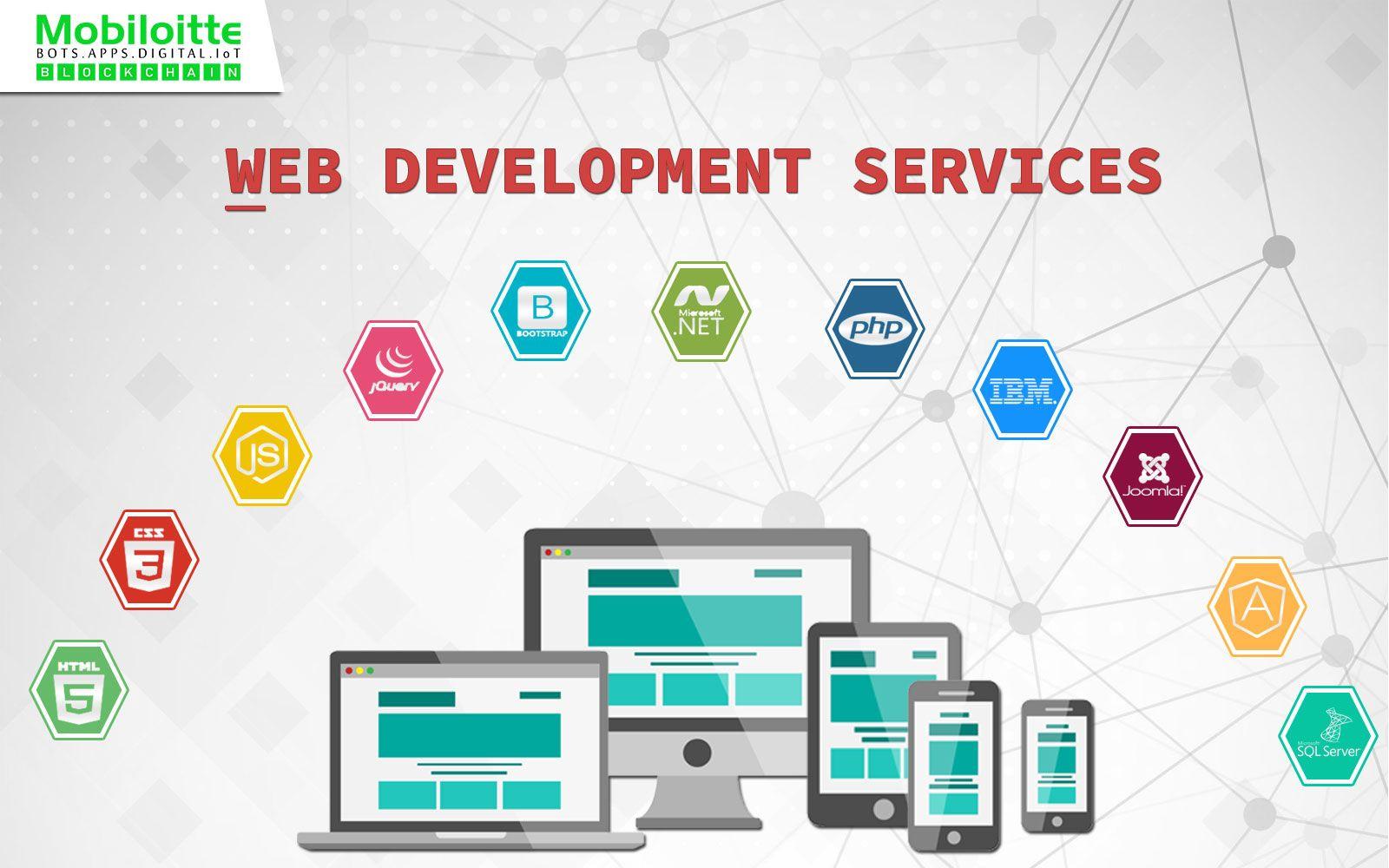Trending Web Development Framework Web application