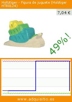 Holtztiger - Figura de juguete (Holztiger HT80124) (Juguete). Baja 49%! Precio actual 7,04 €, el precio anterior fue de 13,69 €. https://www.adquisitio.es/holtztiger/figura-juguete-ht80124