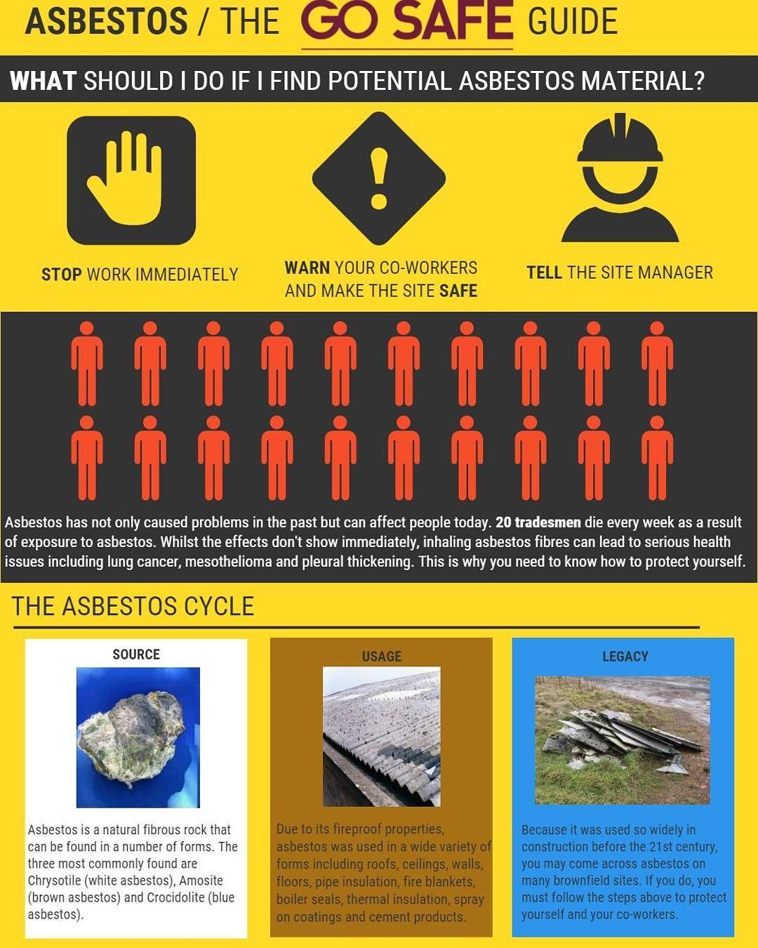 39+ Asbestos source