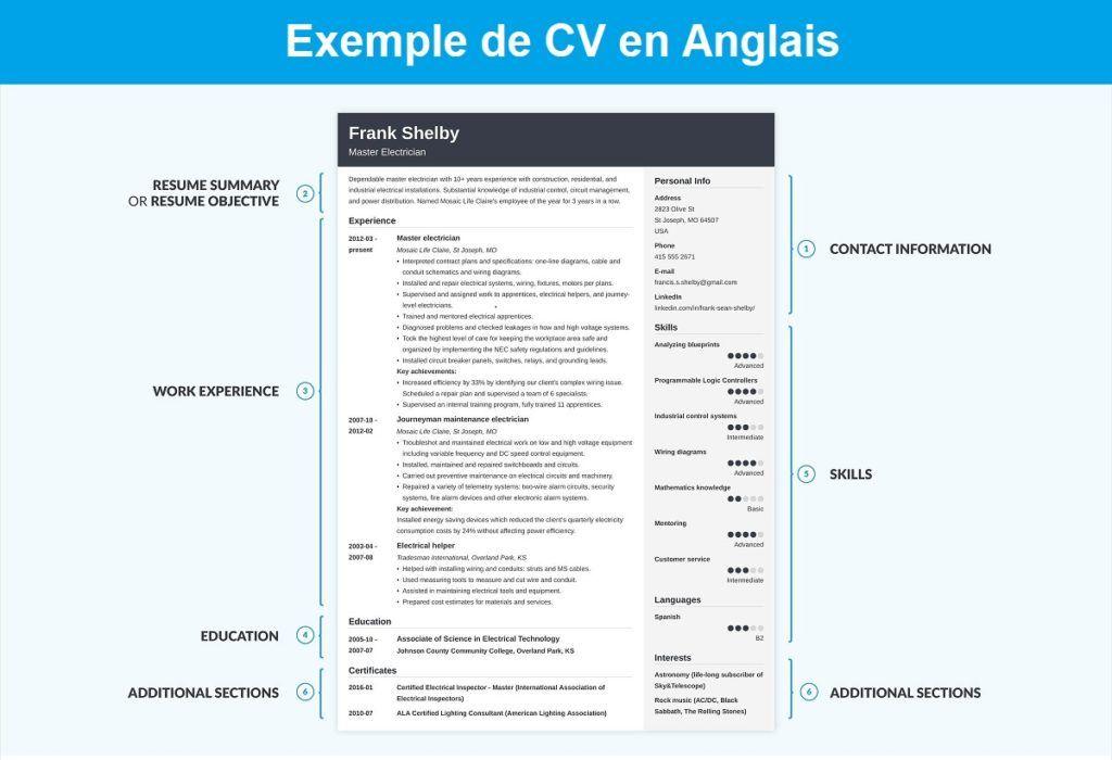 Épinglé sur modèle de CV