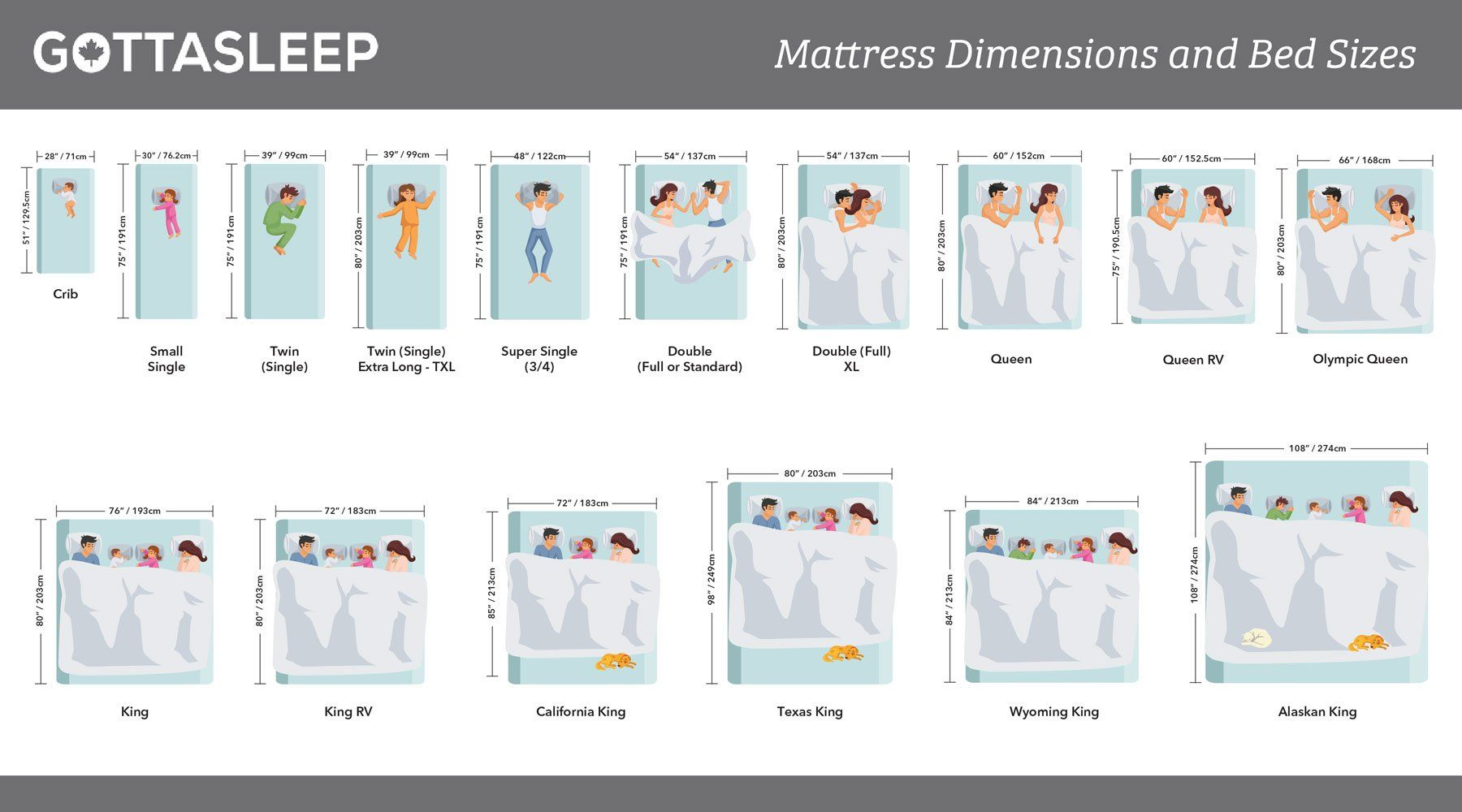 Take a look at our Mattress Sizes and Bed Size Dimensions