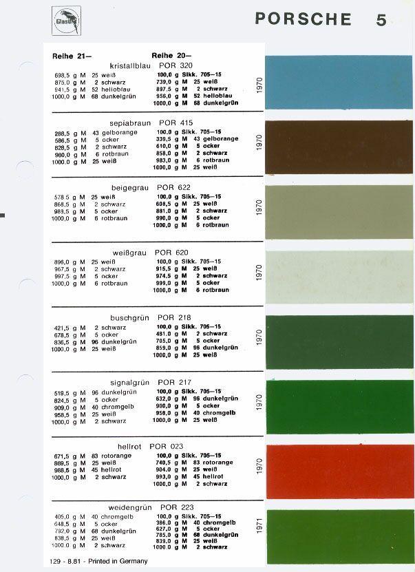 Glasurit Paint Codes For Porsche