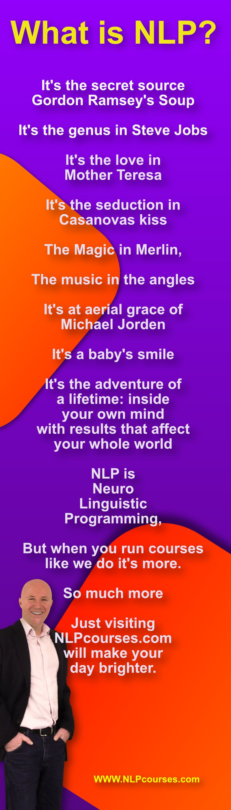 What is NLP? Neuro-Linguistic Programming. It's the ...