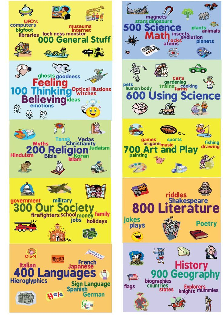 It's just a picture of Bewitching Dewey Decimal System Printable Bookmarks