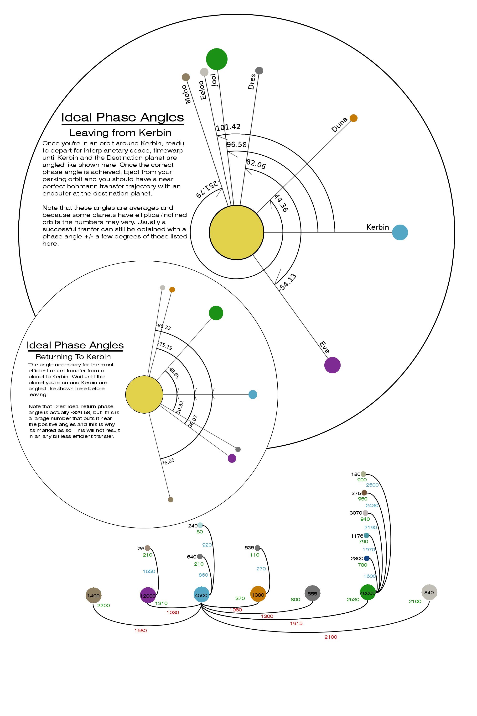 eve planet chart wiring diagram database. Black Bedroom Furniture Sets. Home Design Ideas