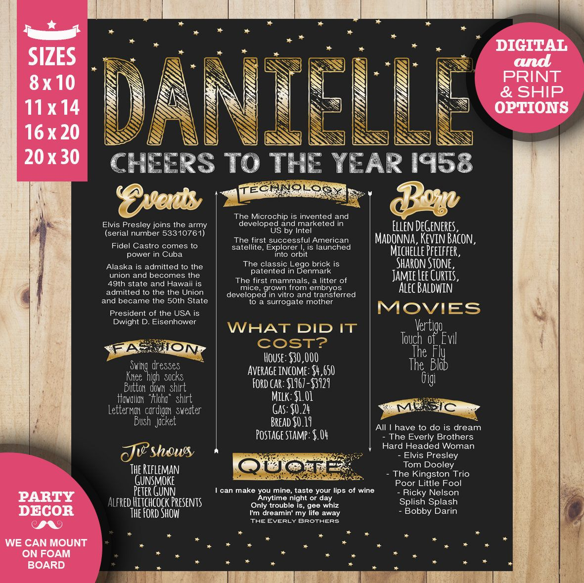1958 Birthday Poster 60 Years Old Posters 60th Chalkboard Sign Personalized For Woman Decor
