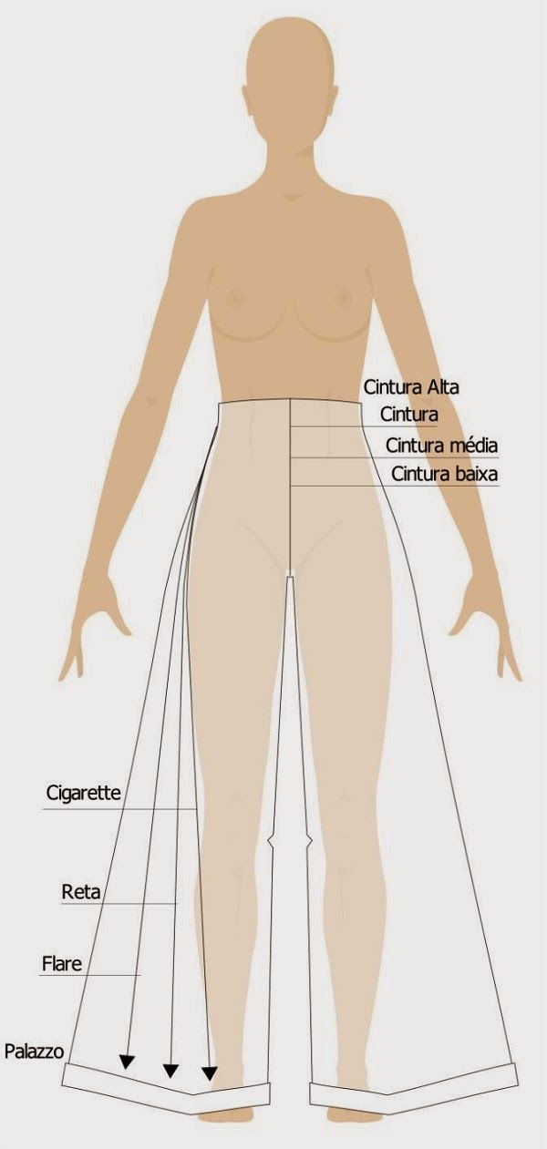 Patrones de Costura: CÓMO HACER UN PANTALÓN PALAZZO | pantalones ...