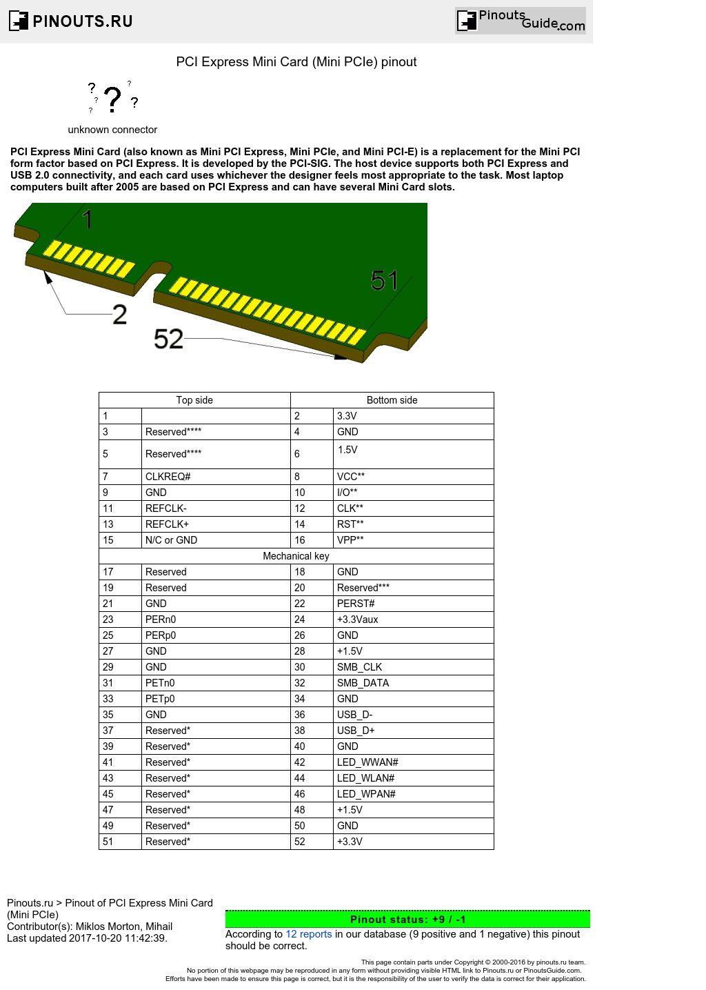 PCI Express Mini Card (Mini PCIe) diagram