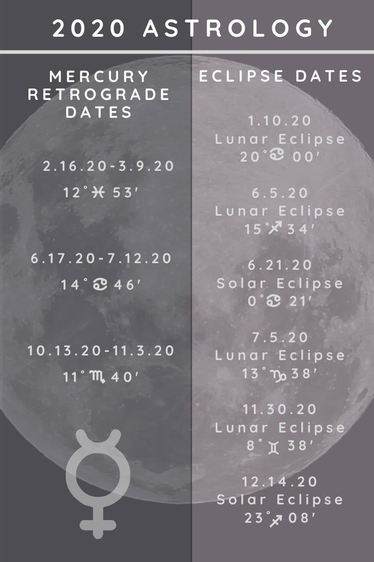 Mercury Retrograde Calendar 2022.2020 Mercury Retrogrades And Eclipses Retrograde Mercury Retrograde New Moon Rituals