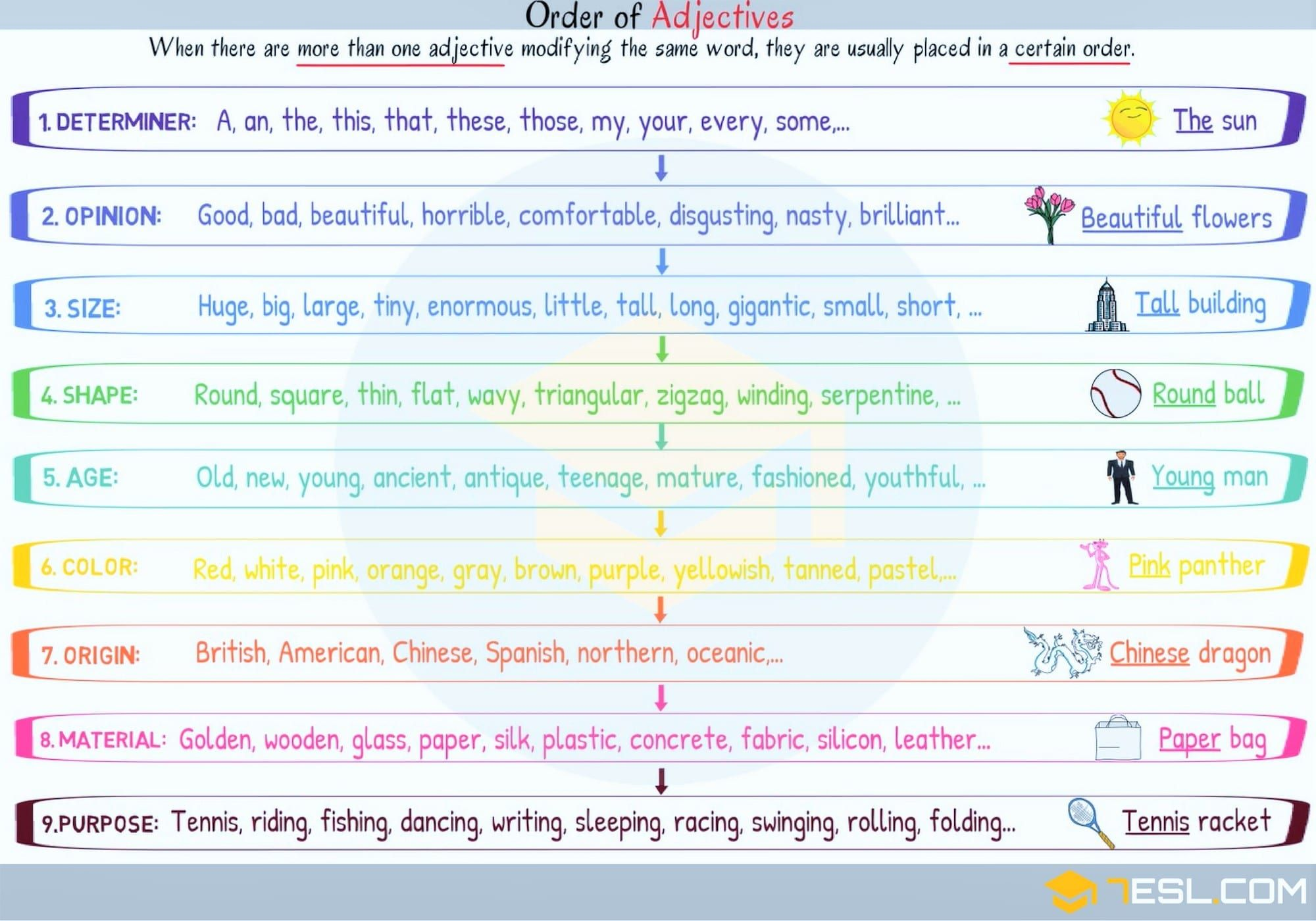 Adjectives What Is An Adjective Useful Rules Examples Com