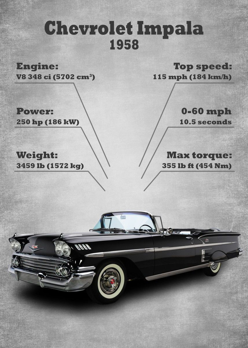 Chevrolet Impala 1958 | Oldsch… Cars Poster Print | metal posters – Displate