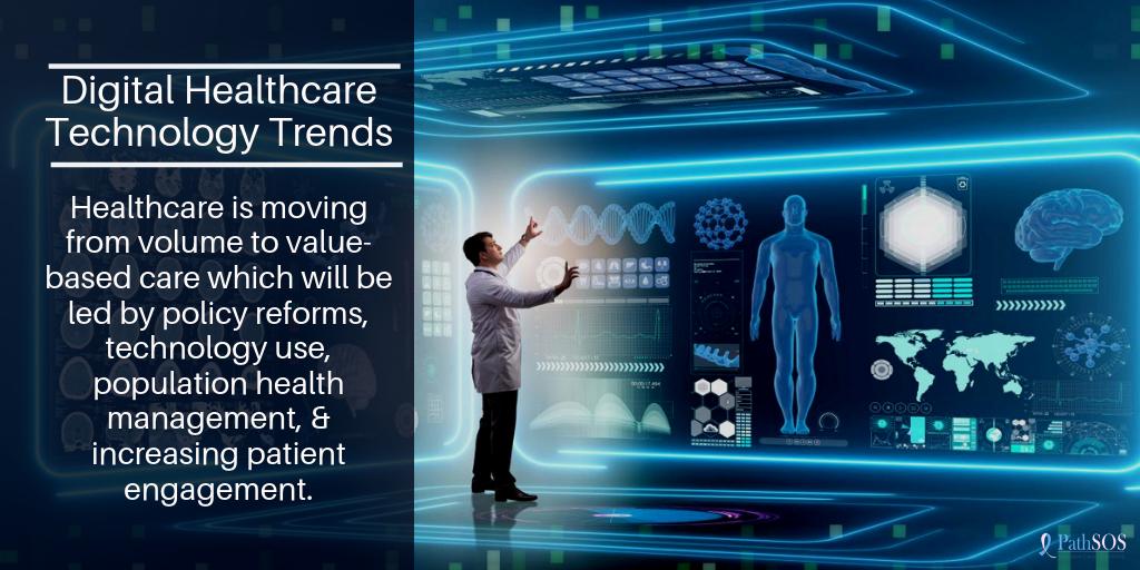 Digital Health Technology Health Technology Digital Health Patient Engagement