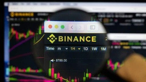 Binance cryptocurrency exchange 2020