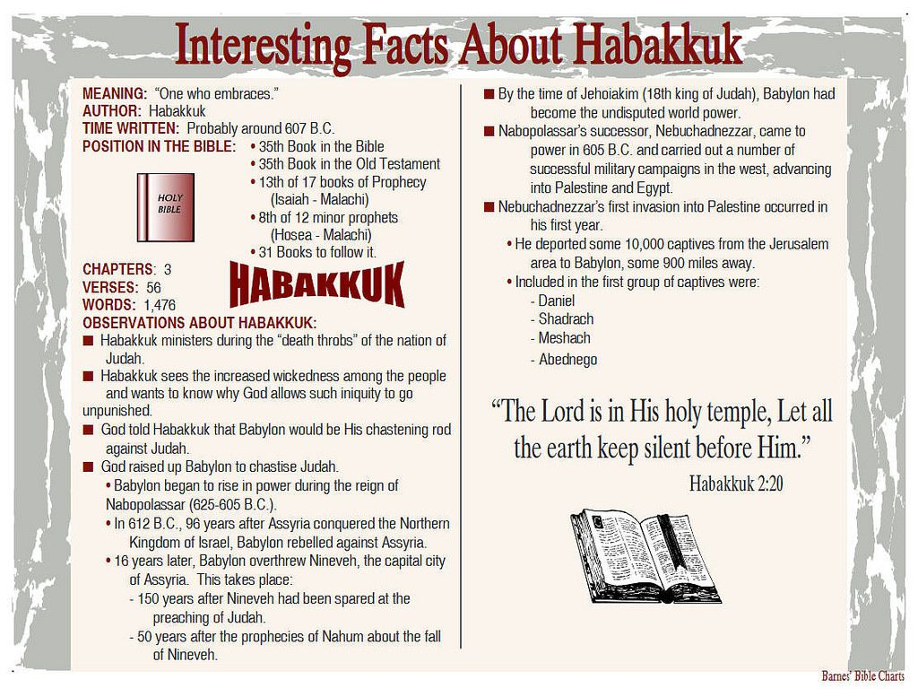 Interesting Facts About Habakkuk Barnes Charts Org