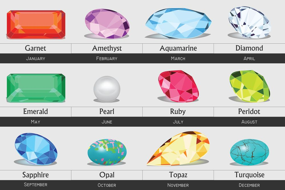 Ancient Legends Say That Gemstones And Months Are Closely