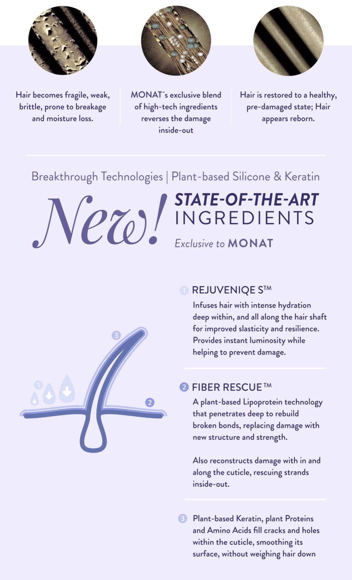 New state of the art ingredients! Monat Monat, Monat