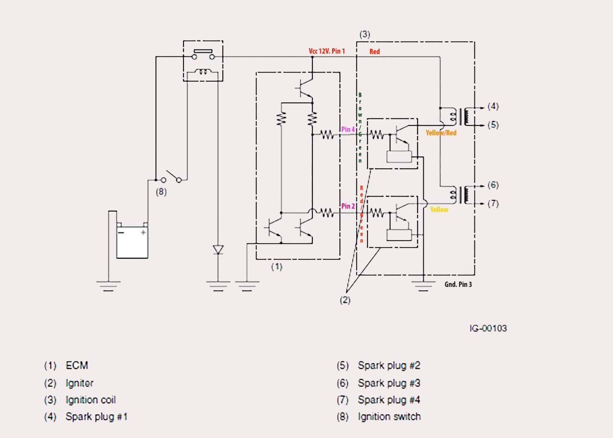 23e055c8f94ad36794cae4bf03cc166b circuit of subaru combined coil pack and igniter with wire colours Caravan Coil Pack Wiring Diagram at bakdesigns.co