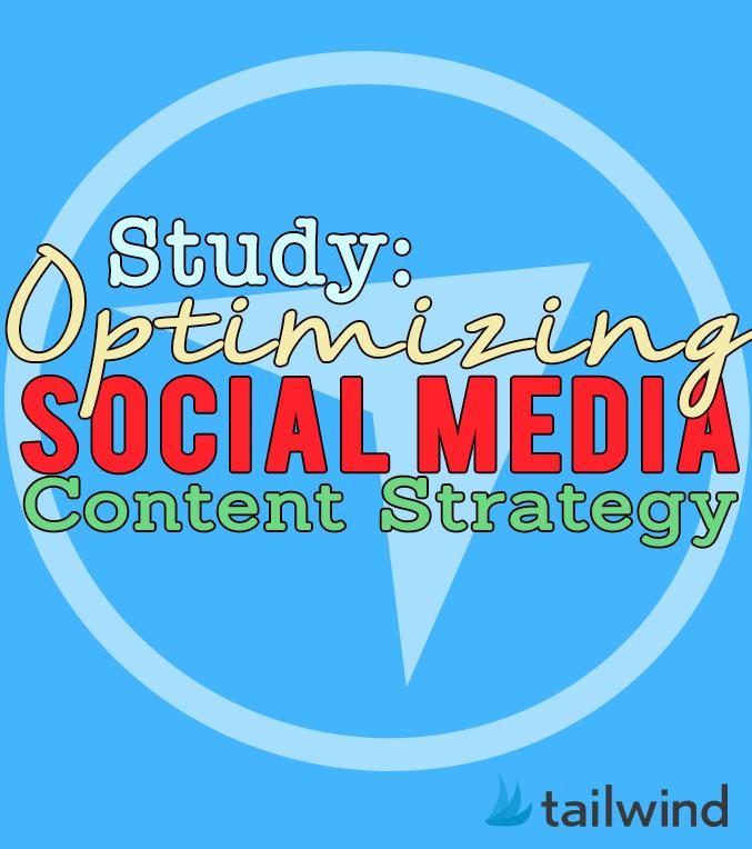 Study: Optimizing Social Media Content Strategy #socialMedia #médiasSociaux