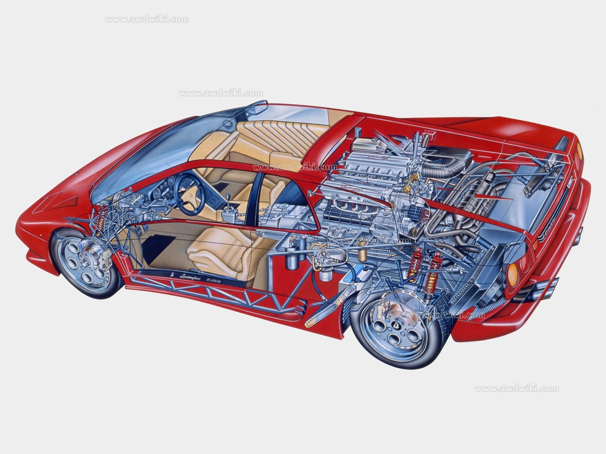 Lamborghini Diablo VT schematics | Lamborghini | Pinterest ...