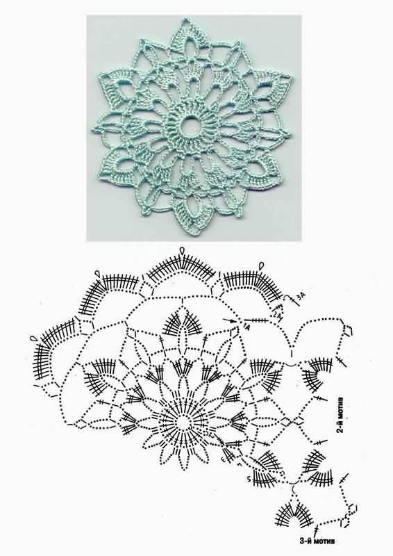 Pin de stefanie boye en crochet   Pinterest   Croché, Ganchillo y ...