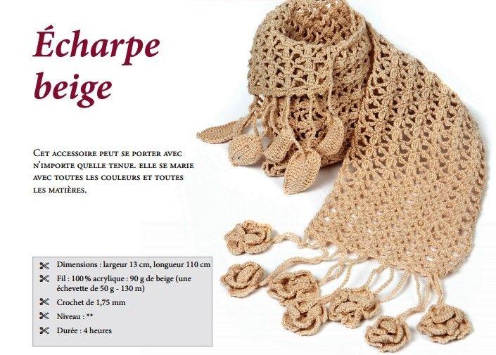 Création patron tricot gratuit foulard portefeuille Ceci est une ...