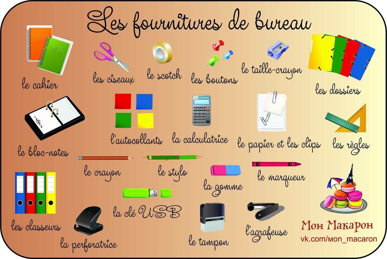 Bureau French Language Lessons Learn French French Lessons
