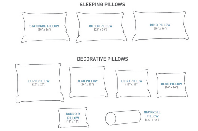 TOP TIPS FOR ARRANGING YOUR BED PILLOWS