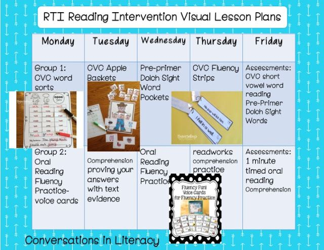 Reading Lesson Plans And RTI Visual Plans RtI Management