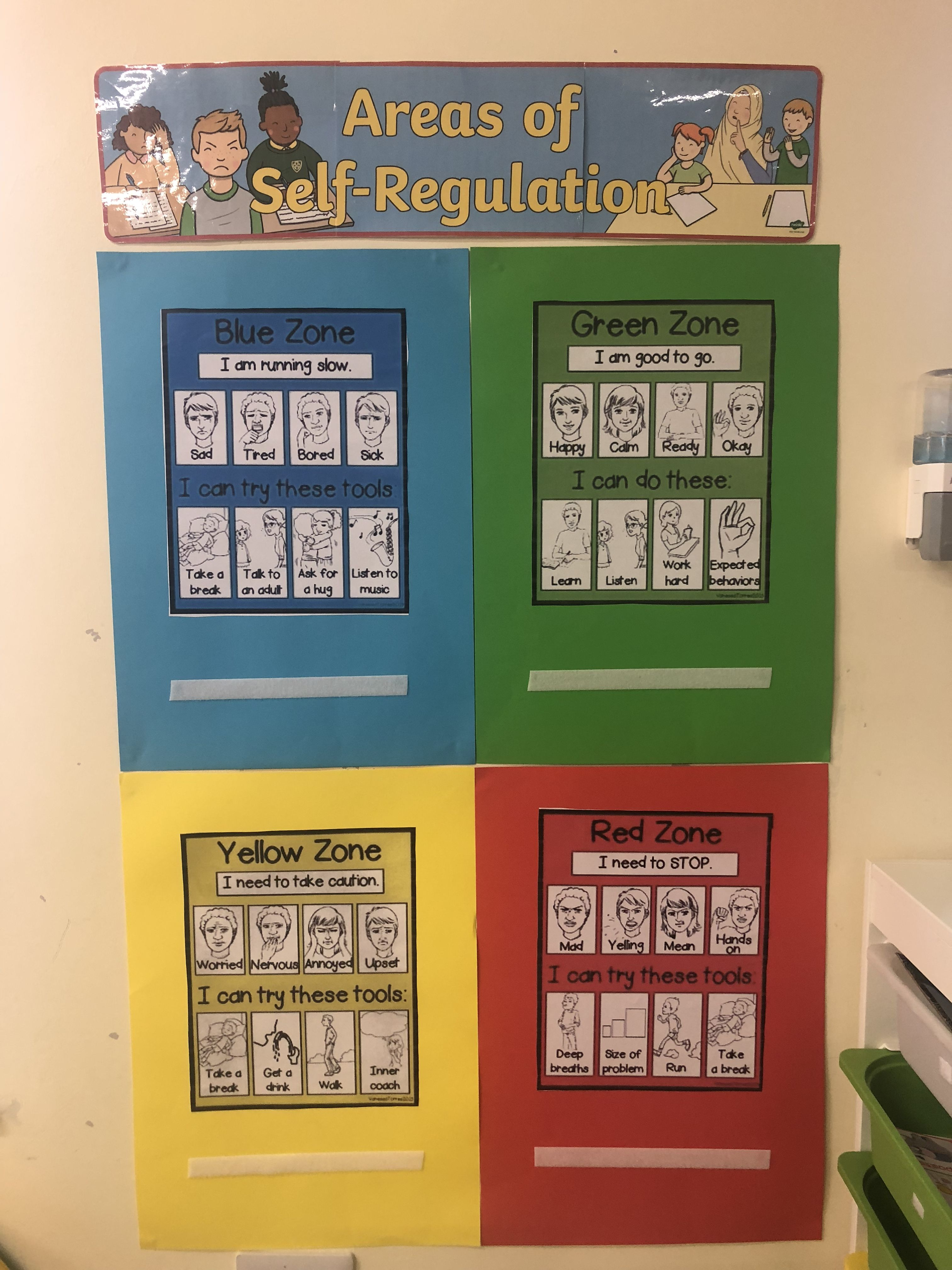 Zones Of Regulation Display With Images