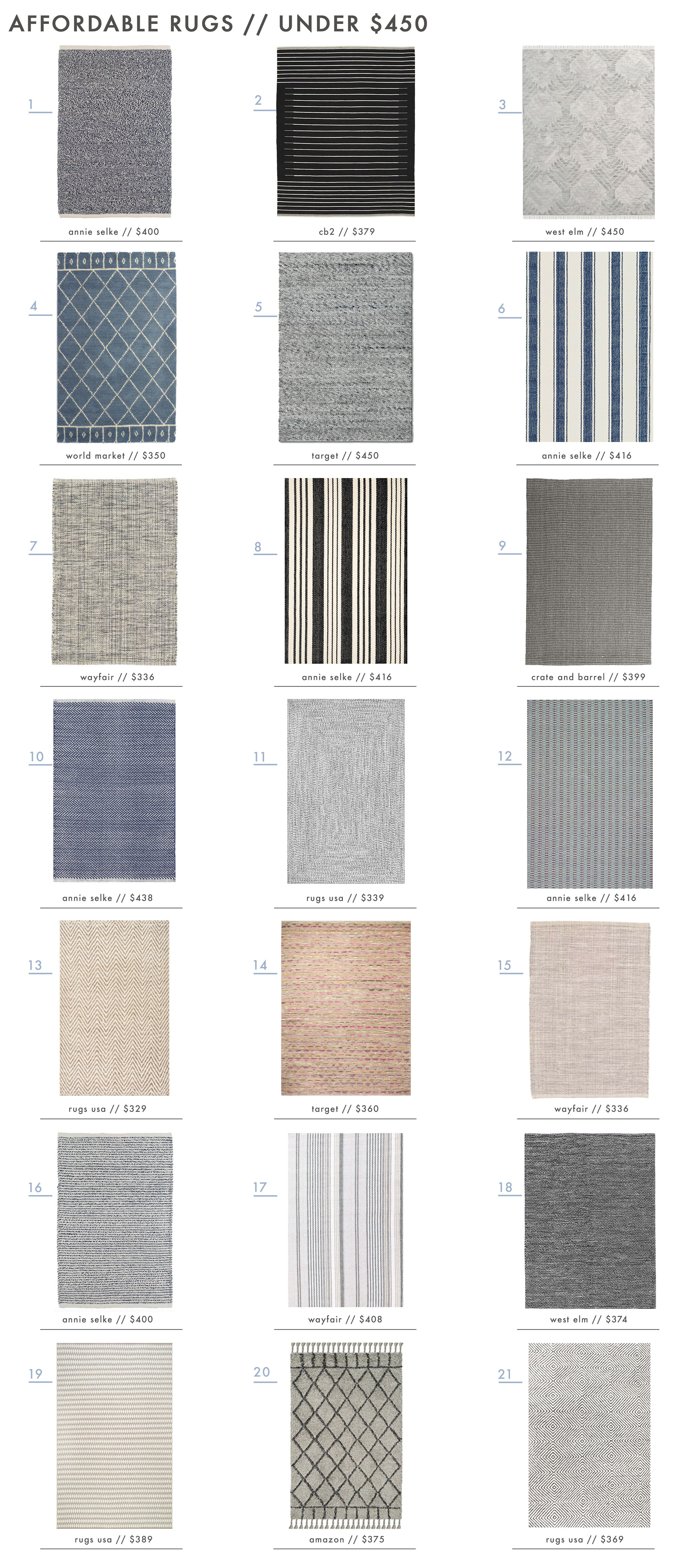 60 Affordable Area Rugs Roundup How To
